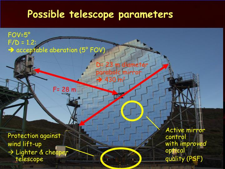 Possible telescope parameters