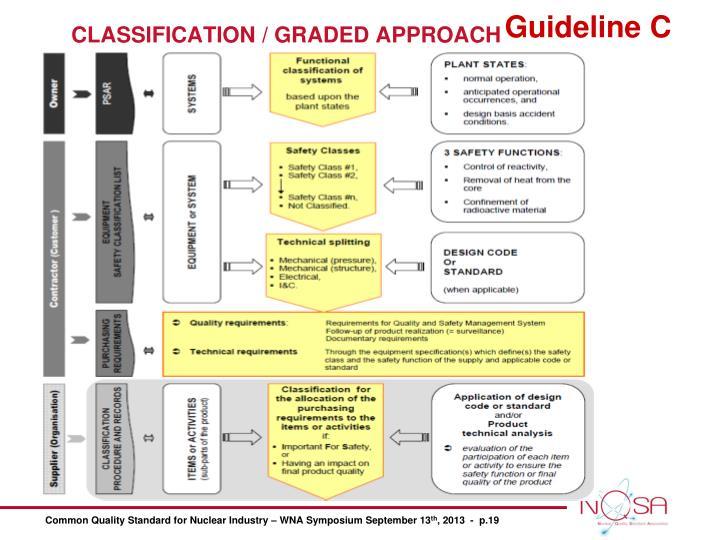 Guideline C