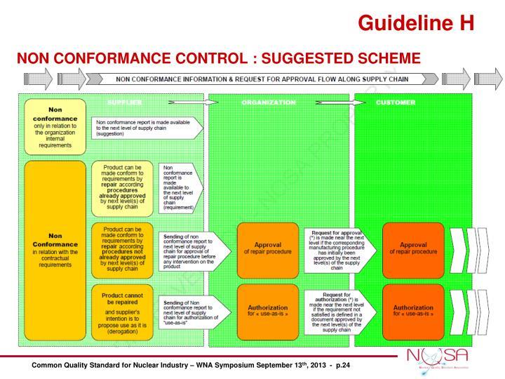 NON CONFORMANCE CONTROL : SUGGESTED SCHEME
