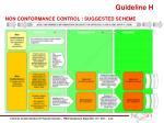 non conformance control suggested scheme