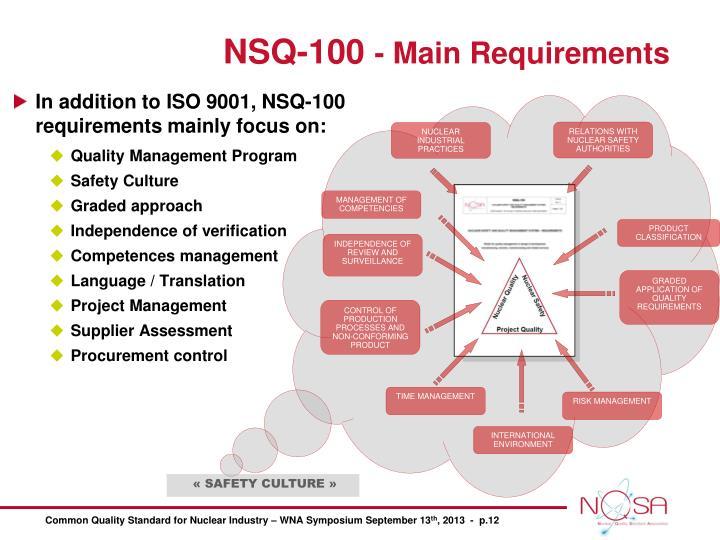 NSQ-100