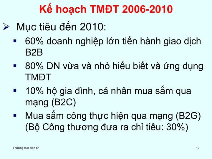 Kế hoạch TMĐT 2006-2010
