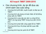 k ho ch tm t 2006 20103