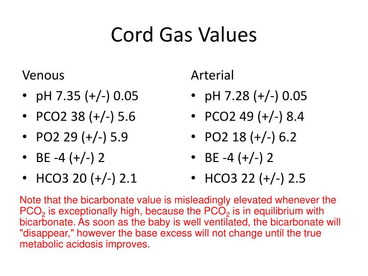 Cord Gas Values