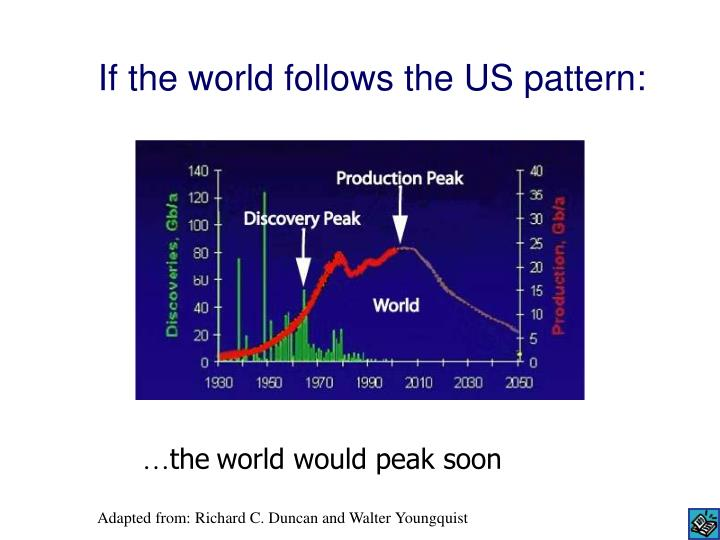 If the world follows the US pattern:
