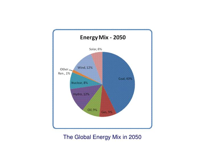 The Global Energy Mix in 2050