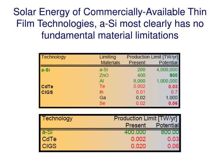 Solar Energy of Commercially-Available Thin Film Technologies, a-Si most clearly has no fundamental material limitations