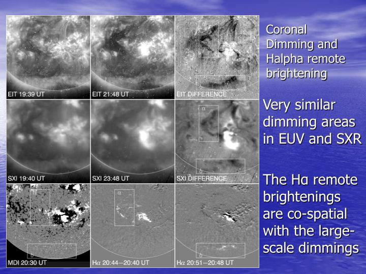 Coronal Dimming and Halpha remote brightening