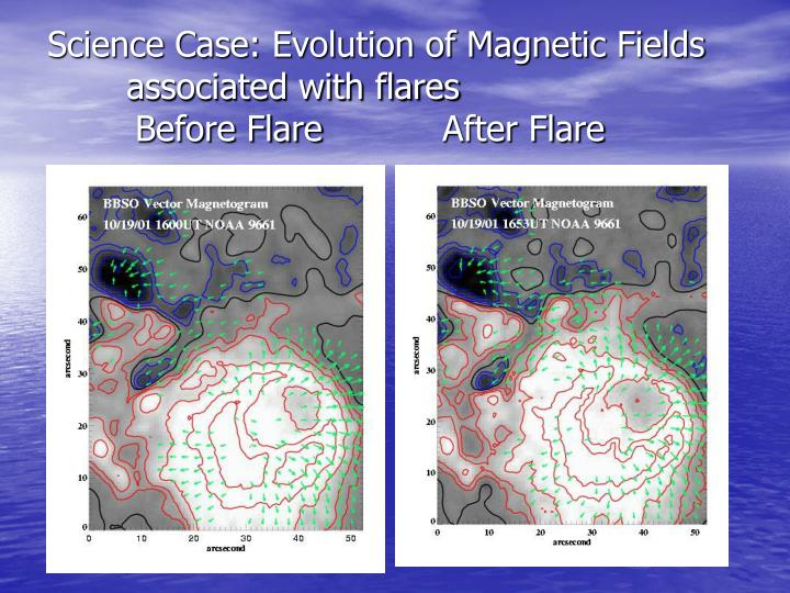 Science Case: Evolution of Magnetic Fieldsassociated with flares
