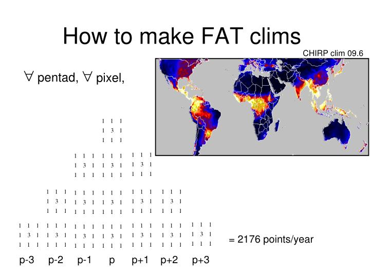 How to make FAT clims