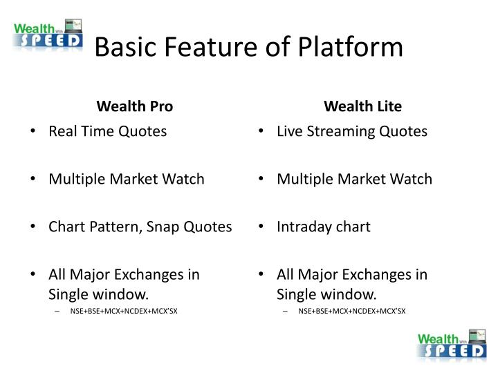 Basic Feature of Platform