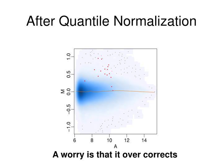 After Quantile Normalization
