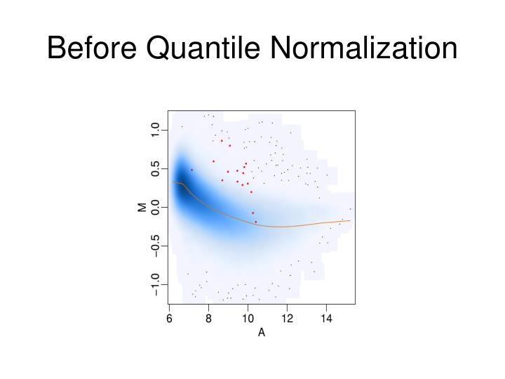Before Quantile Normalization