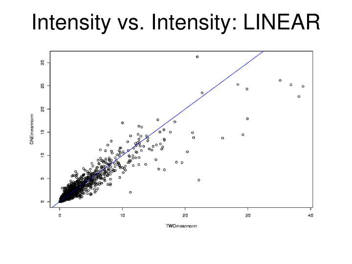 Intensity vs. Intensity: LINEAR
