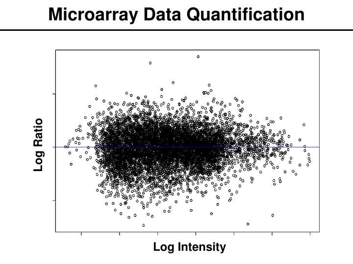 Microarray Data Quantification