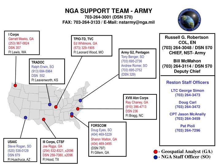 NGA SUPPORT TEAM - ARMY