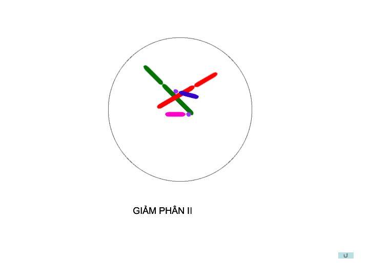 GIẢM PHÂN I