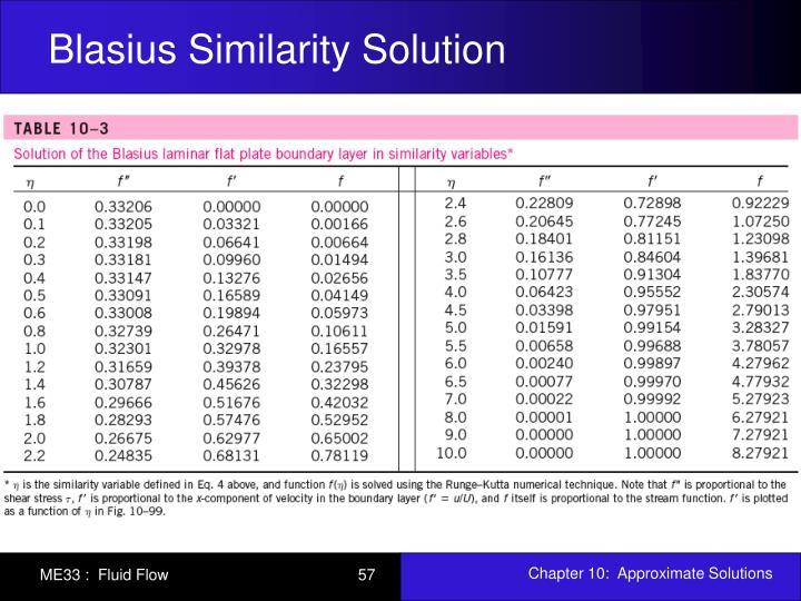 Blasius Similarity Solution