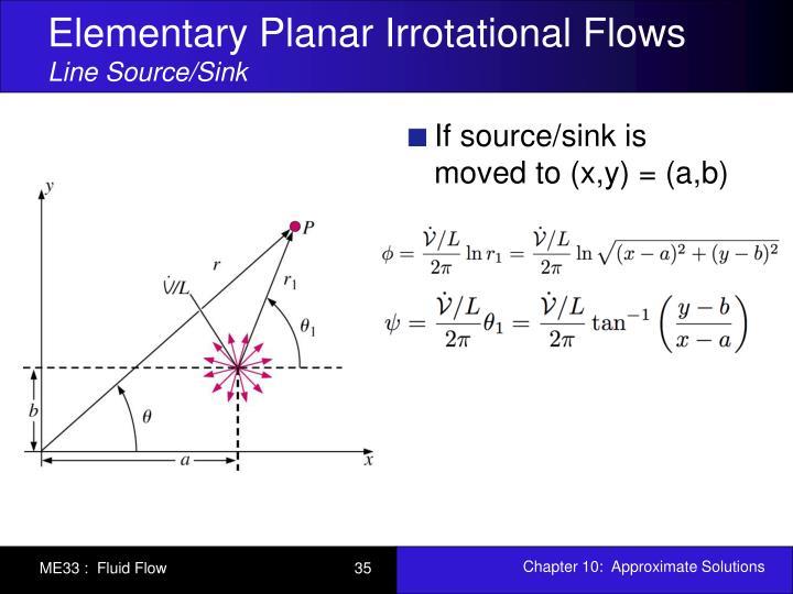 Elementary Planar Irrotational Flows