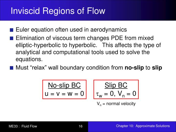 Inviscid Regions of Flow