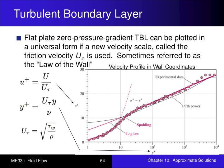 Turbulent Boundary Layer
