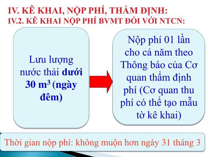 IV. KÊ KHAI, NỘP PHÍ, THẨM ĐỊNH: