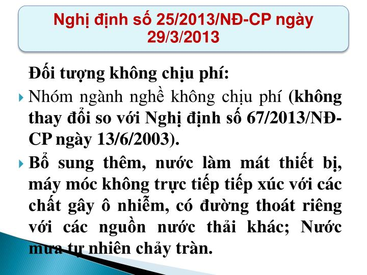 Nghị định số 25/2013/NĐ-CP ngày 29/3/2013