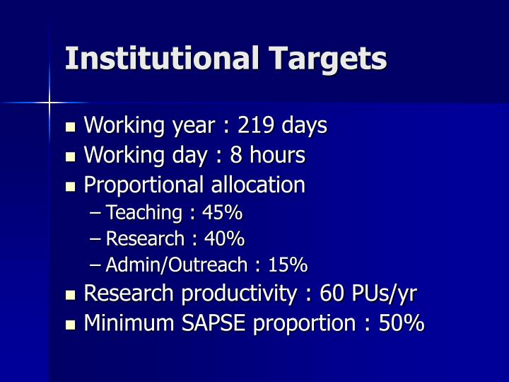 Institutional Targets