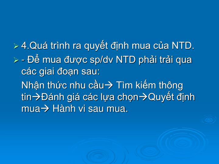 4.Quá trình ra quyết định mua của NTD.
