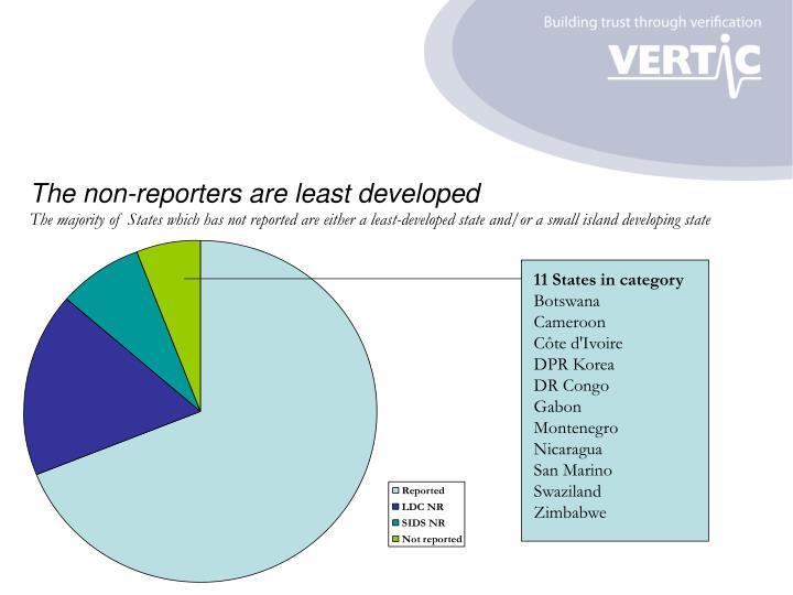 The non-reporters are least developed