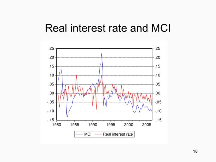 Real interest rate and MCI