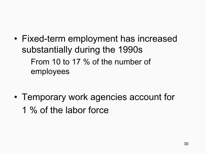 Fixed-term employment has increased substantially during the 1990s
