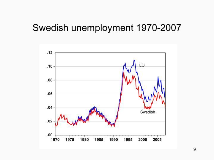 Swedish unemployment 1970-2007