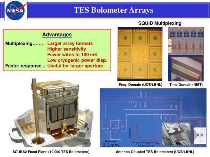 TES Bolometer Arrays