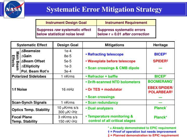 Systematic Error Mitigation Strategy