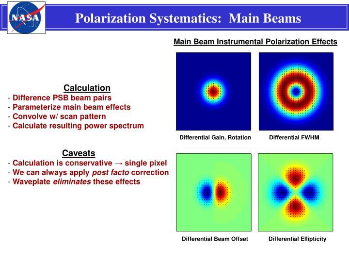 Polarization Systematics: