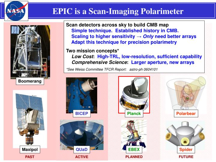 EPIC is a Scan-Imaging Polarimeter