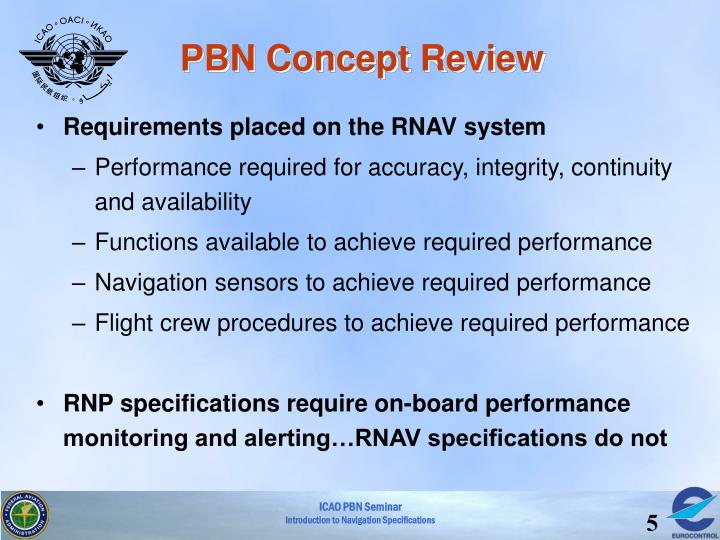 PBN Concept Review