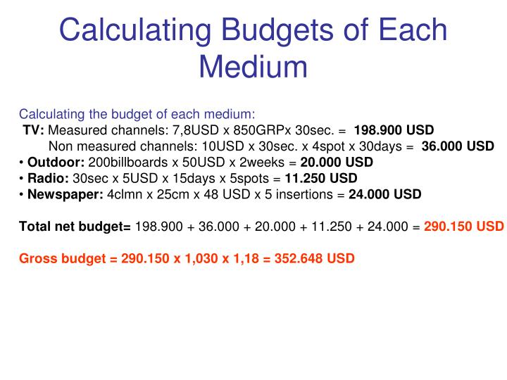 Calculating Budgets of Each Medium