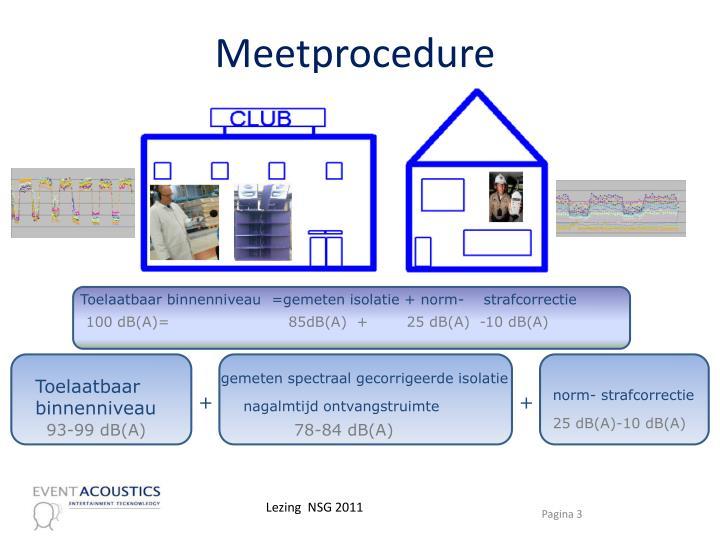 Meetprocedure