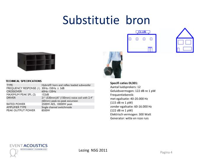 Substitutie  bron