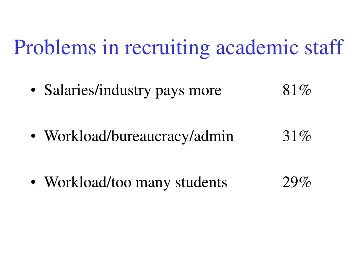 Problems in recruiting academic staff