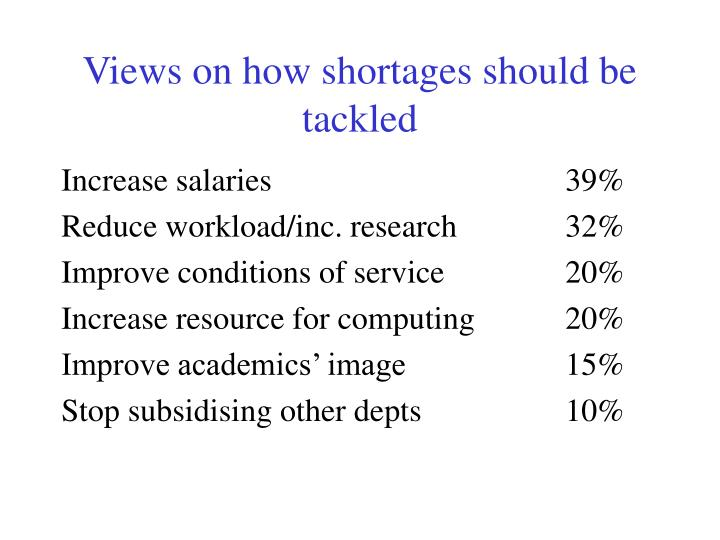 Views on how shortages should be tackled