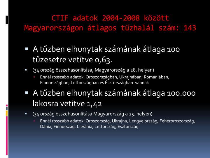 CTIF adatok 2004-2008 között