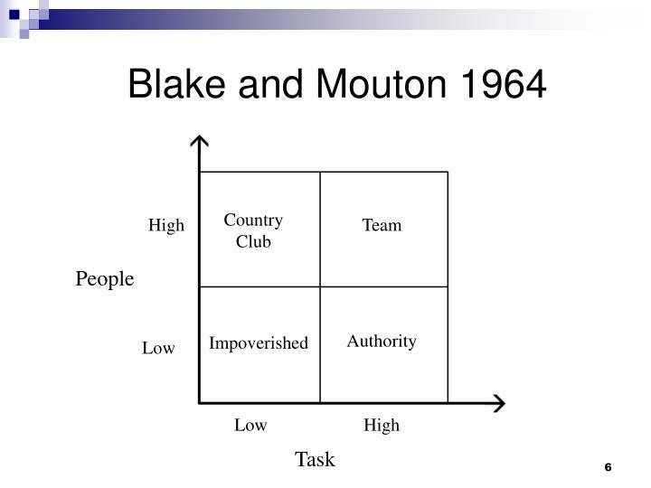 Blake and Mouton 1964