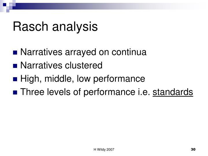 Rasch analysis