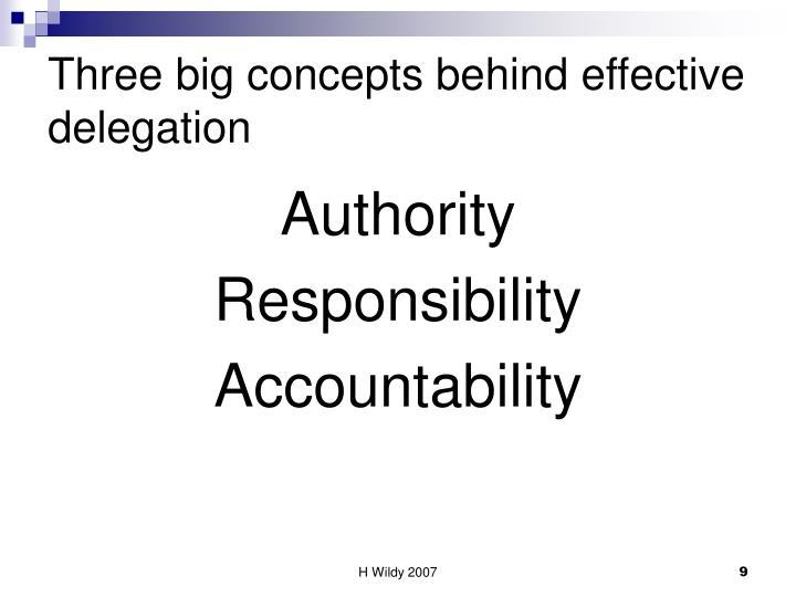 Three big concepts behind effective delegation
