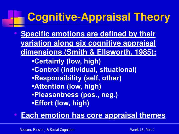 Cognitive-Appraisal Theory