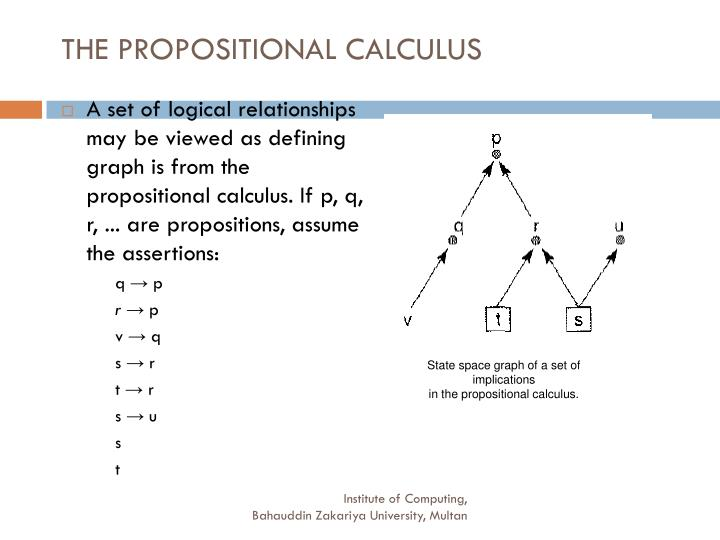 THE PROPOSITIONAL CALCULUS