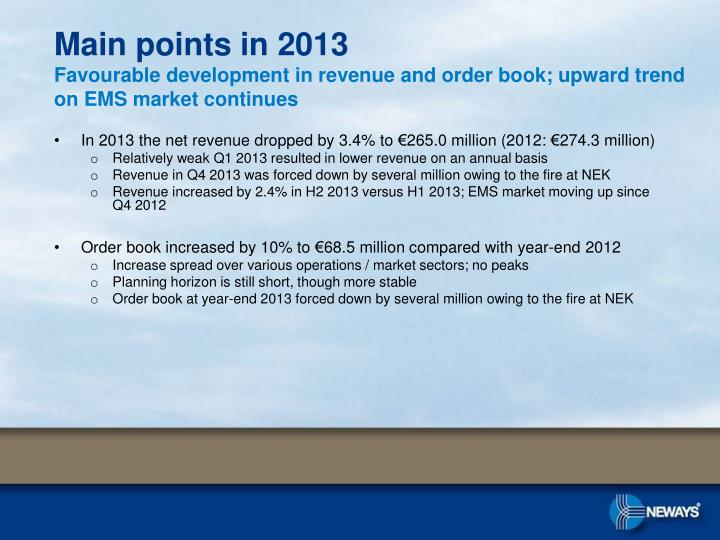 In 2013 the net revenue dropped by 3.4% to €265.0 million (2012: €274.3 million)